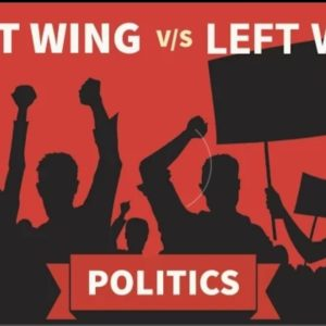 The political spectrum LEFT WING vs RIGHT WING