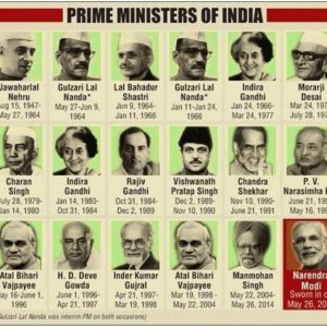 LIST OF PRIME MINISTER OF INDIA | VAIPHEI TAWNGSUA✍🏻 La Nam Chawi Sang In